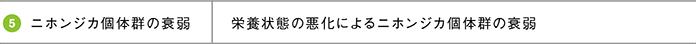 丹沢シカの食害