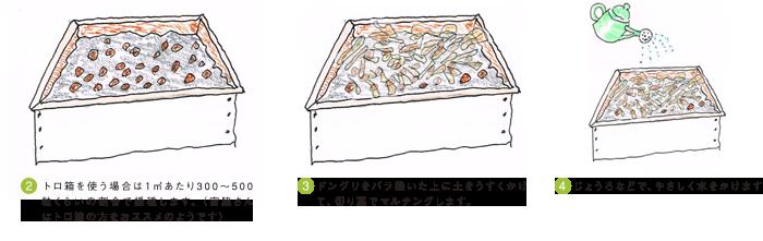 pot021