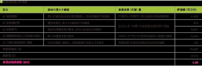 広島県貨幣換算