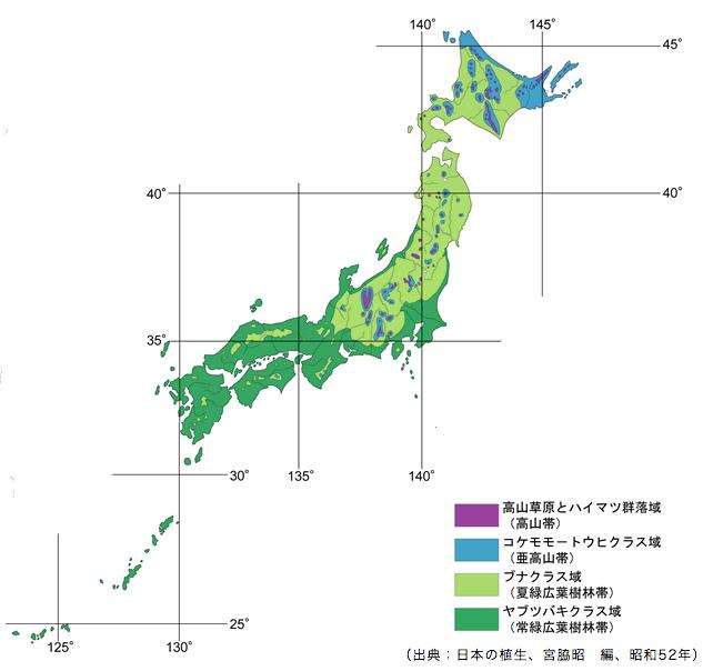 日本の植生